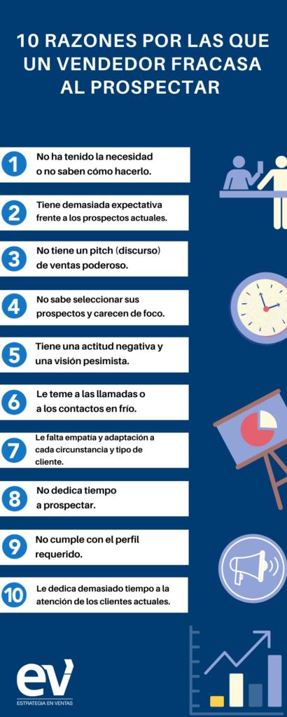 10 razones por las que se fracasa al prospectar Estrategia en ventas Gabriel Jaime Soto Sandra Lorena Restrepo Claudia Ruiz Henao 1