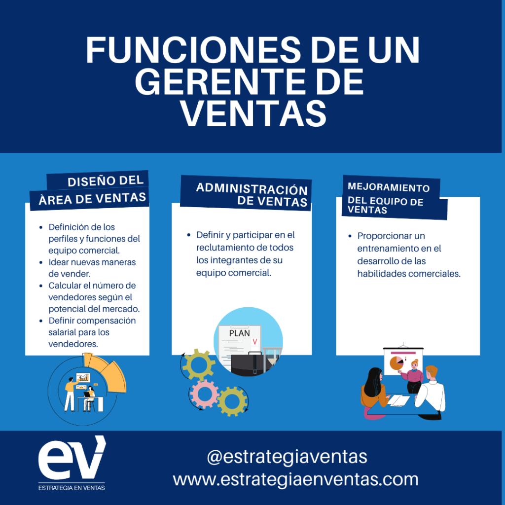Funciones de un gerente de ventas Estrategia en ventas Gabriel Jaime Soto Sandra Restrepo Claudia Ruiz Henao